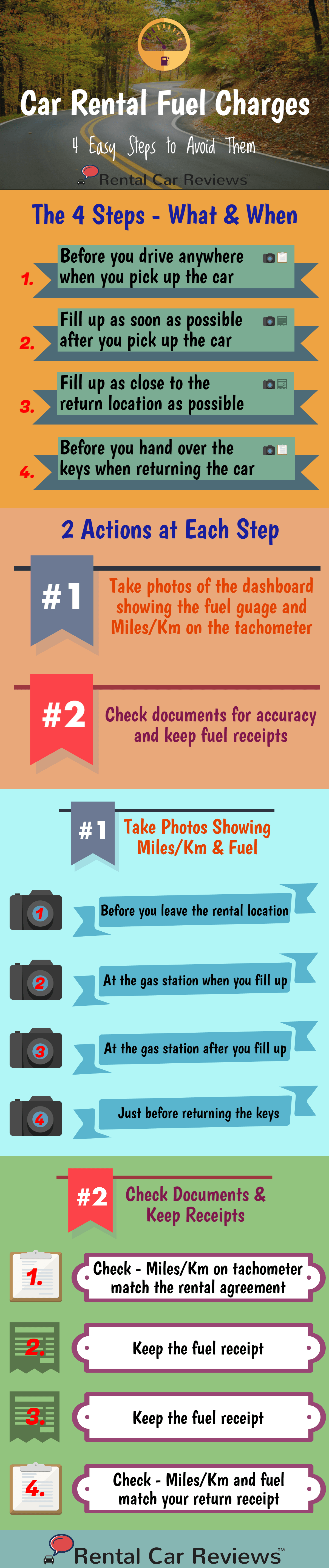 4-Easy-Steps-to-Avoid-Car-Rental-Fuel-Charges-INFOGRAPHIC_20160221-023214_1.png