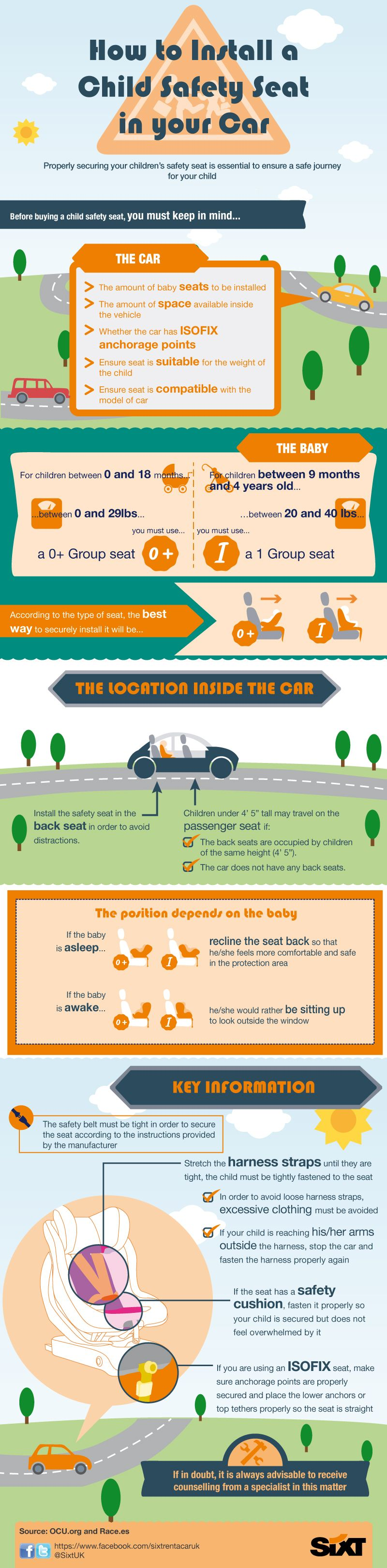 Baby-Seats-in-a-Rental-Car-Infographic-Sixt-UK.jpg